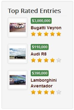 The Top Rated Entries module