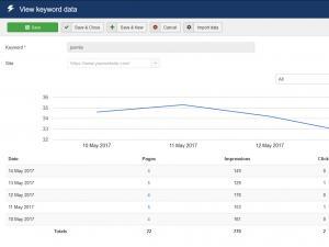 RSSeo! Google Keywords graph
