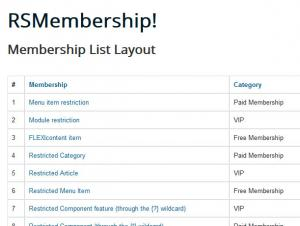Membership List Layout