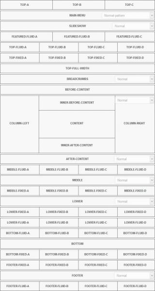 Template Positions Table Normal