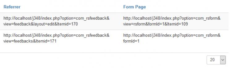 RSForm!Pro Google Tracker Referer and Form Page
