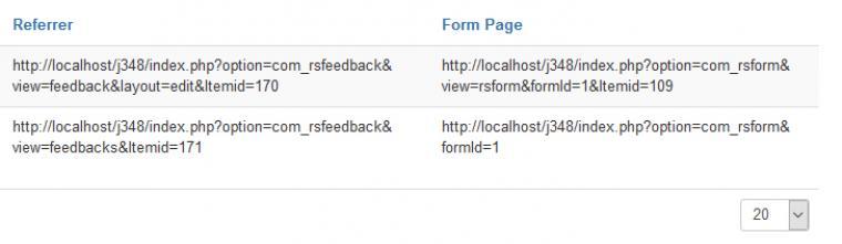 RSForm!Pro Google Tracker Referer and Form Page
