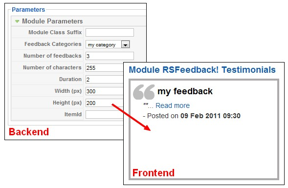 RSFeedback! Testimonials Module - back-end & front-end