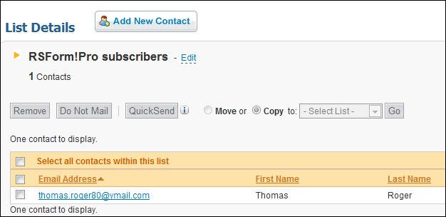 List with the Constant Contact subscribers