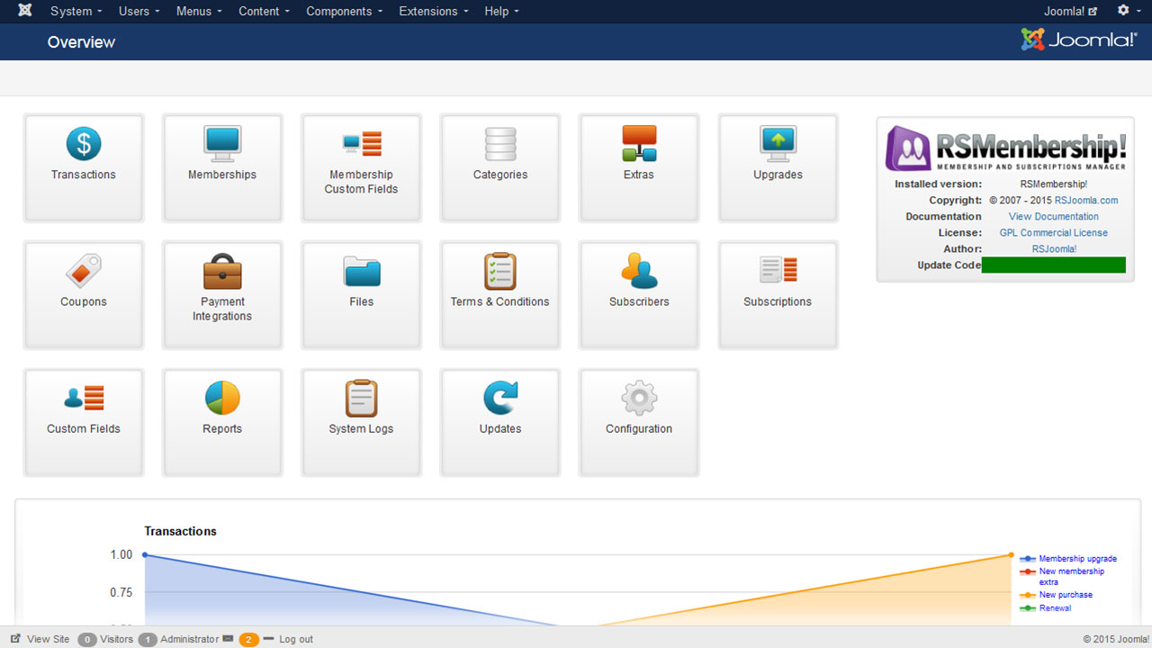 Dashboard view of Joomla membership extension from RSJoomla!