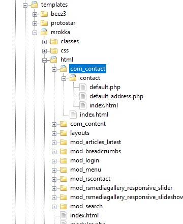 Built-in overrides Default Joomla! Contact folder
